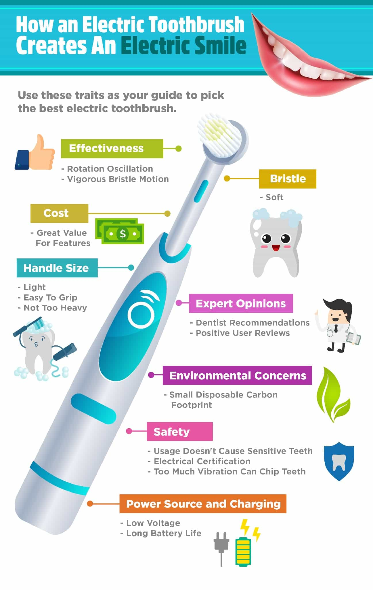 How An Electric Toothbrush Creates An Electric Smile